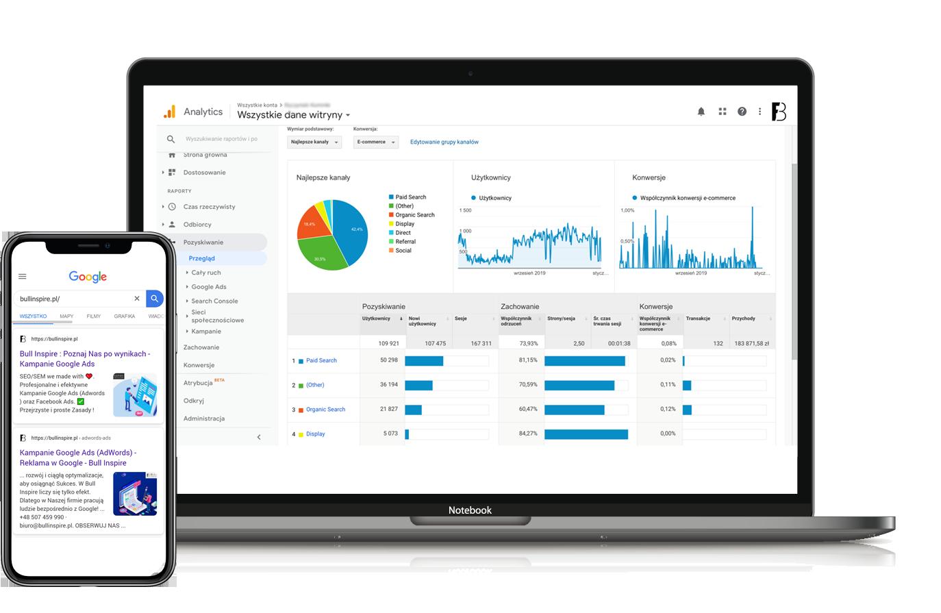 analiza danych google analytics - specjalista Google Ads